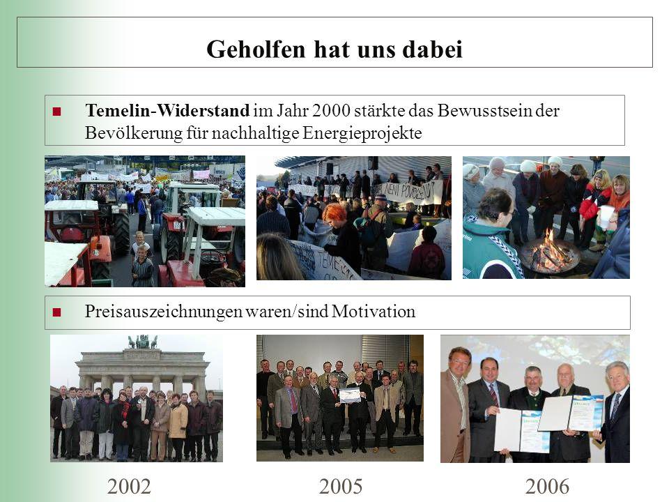 Geholfen hat uns dabei Preisauszeichnungen waren/sind Motivation Temelin-Widerstand im Jahr 2000 stärkte das Bewusstsein der Bevölkerung für nachhaltige Energieprojekte 200220052006