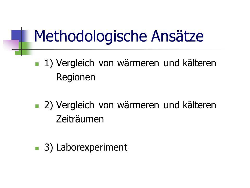 Methodologische Ansätze 1) Vergleich von wärmeren und kälteren Regionen 2) Vergleich von wärmeren und kälteren Zeiträumen 3) Laborexperiment
