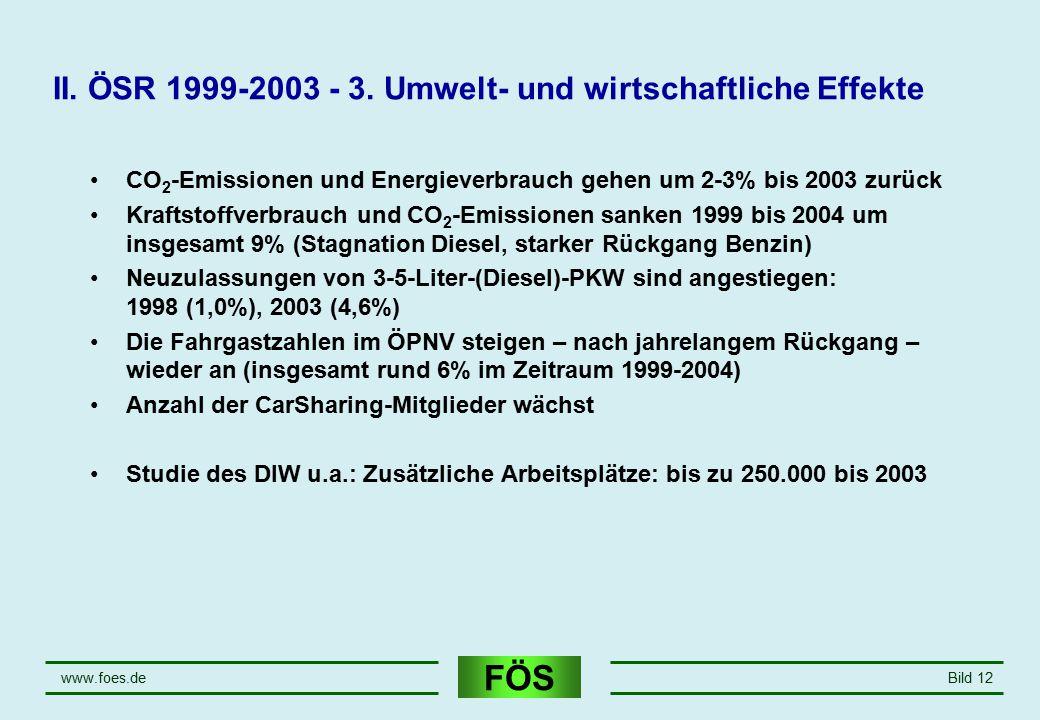 FÖS www.foes.deBild 12 II. ÖSR 1999-2003 - 3. Umwelt- und wirtschaftliche Effekte CO 2 -Emissionen und Energieverbrauch gehen um 2-3% bis 2003 zurück