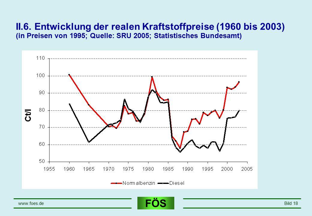 FÖS www.foes.deBild 18 II.6. Entwicklung der realen Kraftstoffpreise (1960 bis 2003) (in Preisen von 1995; Quelle: SRU 2005; Statistisches Bundesamt)