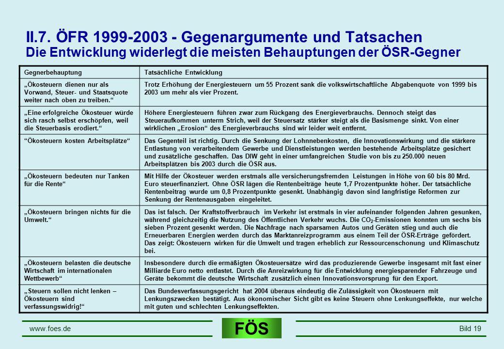 FÖS www.foes.deBild 19 II.7. ÖFR 1999-2003 - Gegenargumente und Tatsachen Die Entwicklung widerlegt die meisten Behauptungen der ÖSR-Gegner Gegnerbeha