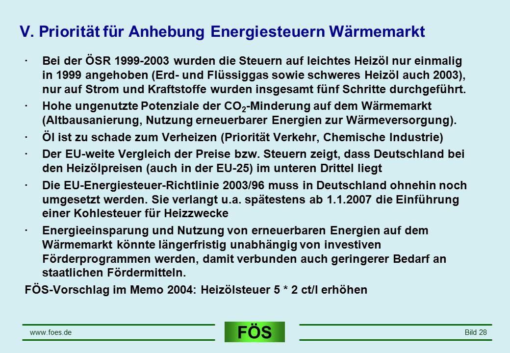FÖS www.foes.deBild 28 V. Priorität für Anhebung Energiesteuern Wärmemarkt ·Bei der ÖSR 1999-2003 wurden die Steuern auf leichtes Heizöl nur einmalig