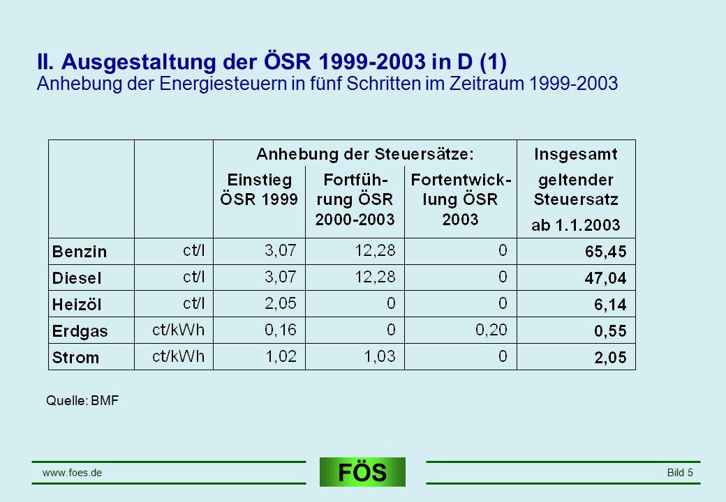 FÖS www.foes.deBild 5 II. Ausgestaltung der ÖSR 1999-2003 in D (1) Anhebung der Energiesteuern in fünf Schritten im Zeitraum 1999-2003 Quelle: BMF