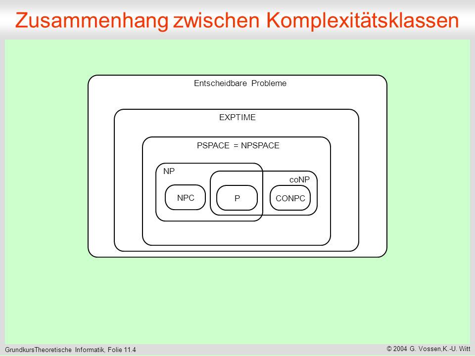 GrundkursTheoretische Informatik, Folie 11.4 © 2004 G.