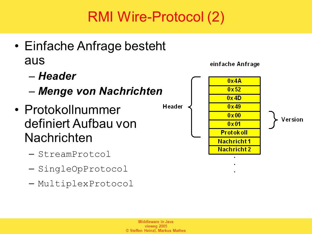 Middleware in Java vieweg 2005 © Steffen Heinzl, Markus Mathes RMI Wire-Protocol (2) Einfache Anfrage besteht aus –Header –Menge von Nachrichten Protokollnummer definiert Aufbau von Nachrichten –StreamProtcol –SingleOpProtocol –MultiplexProtocol
