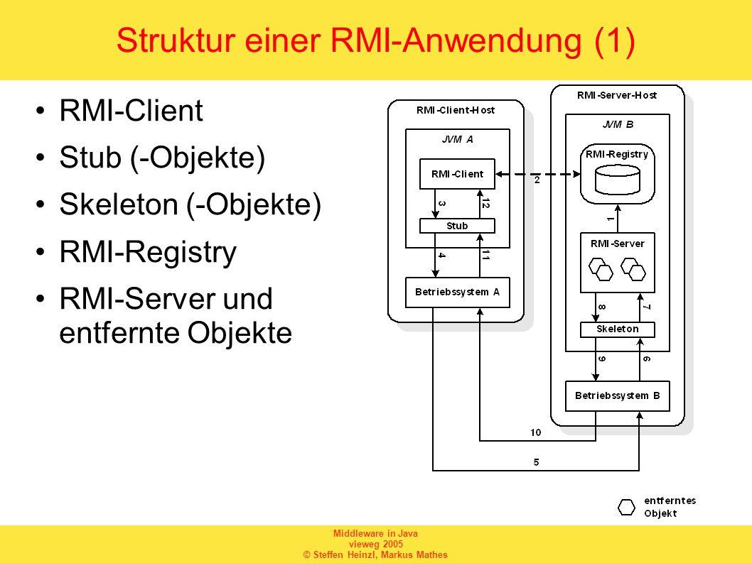 Middleware in Java vieweg 2005 © Steffen Heinzl, Markus Mathes Struktur einer RMI-Anwendung (1) RMI-Client Stub (-Objekte) Skeleton (-Objekte) RMI-Registry RMI-Server und entfernte Objekte