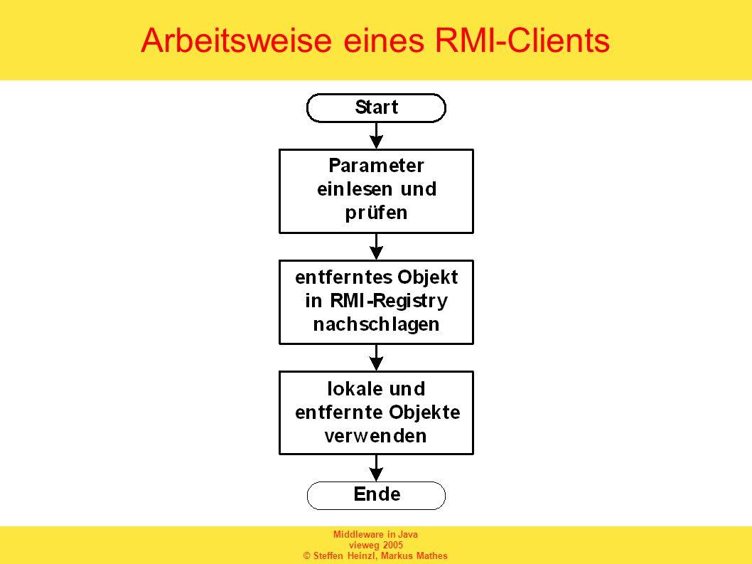 Middleware in Java vieweg 2005 © Steffen Heinzl, Markus Mathes RMI Wire-Protocol (1) Das RMI Wire-Protocol definiert die zwischen RMI-Client und RMI-Server ausgetauschten Nachrichten.
