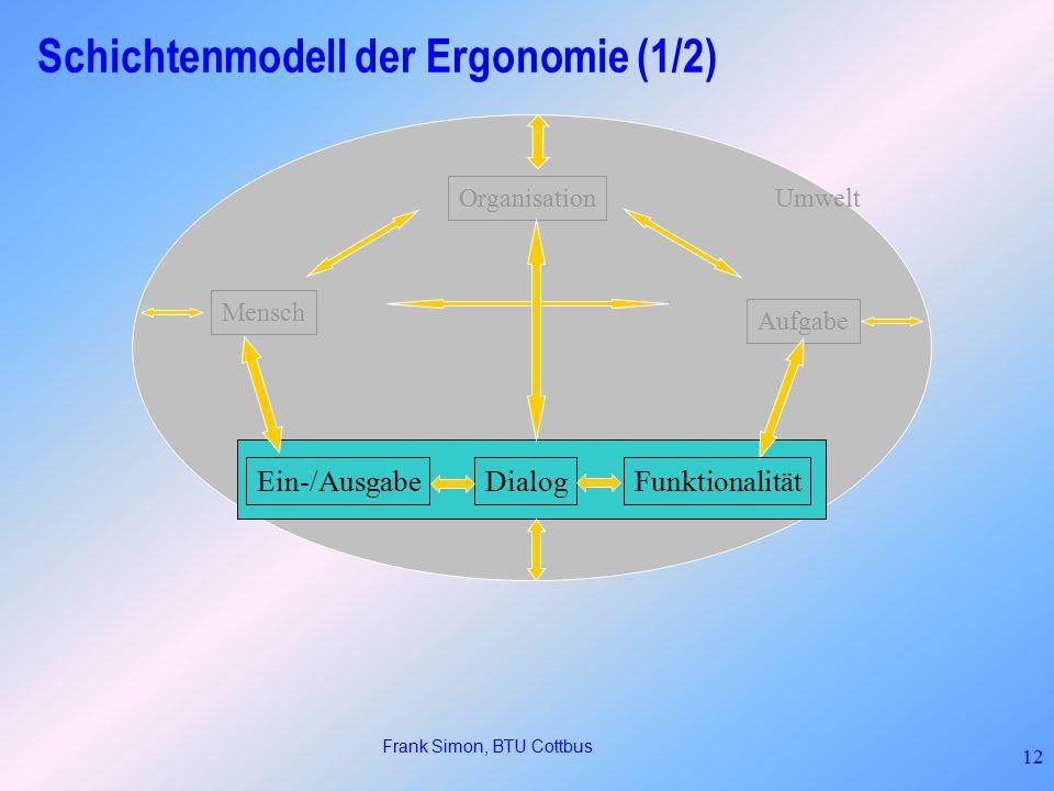 Frank Simon, BTU Cottbus 12 Schichtenmodell der Ergonomie (1/2) Mensch Aufgabe Ein-/Ausgabe Organisation Umwelt DialogFunktionalität