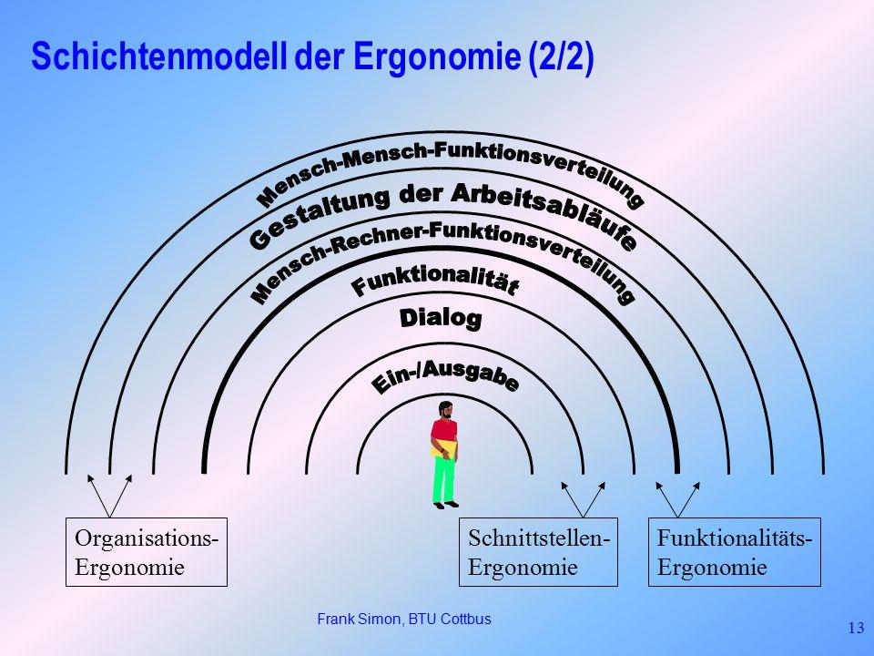Frank Simon, BTU Cottbus 13 Schichtenmodell der Ergonomie (2/2) Schnittstellen- Ergonomie Funktionalitäts- Ergonomie Organisations- Ergonomie