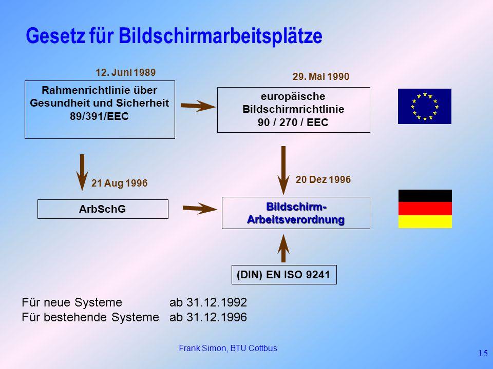 Frank Simon, BTU Cottbus 15 Gesetz für Bildschirmarbeitsplätze Für neue Systemeab 31.12.1992 Für bestehende Systeme ab 31.12.1996 europäische Bildschirmrichtlinie 90 / 270 / EEC 20 Dez 1996 29.