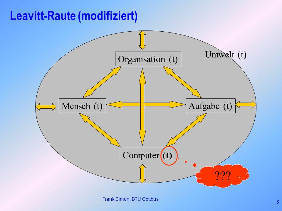 Frank Simon, BTU Cottbus 8 Leavitt-Raute (modifiziert) Mensch (t)Aufgabe (t) (t) Computer (t) Organisation (t) Umwelt (t) ???