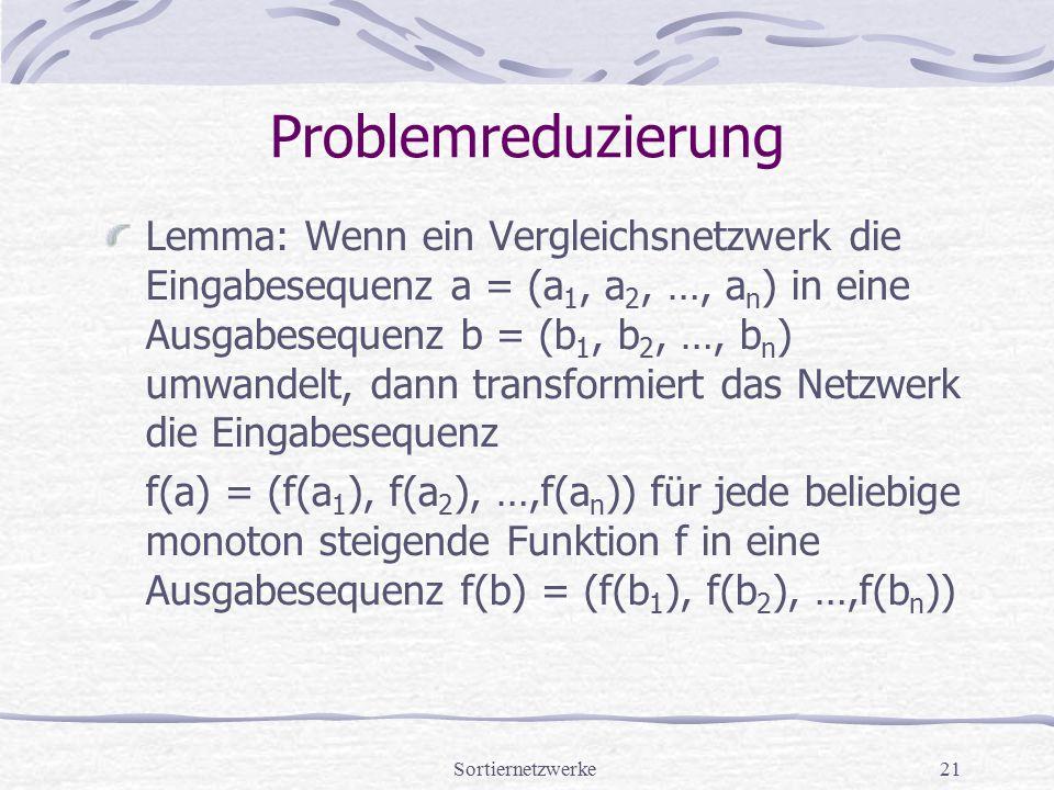 Sortiernetzwerke21 Problemreduzierung Lemma: Wenn ein Vergleichsnetzwerk die Eingabesequenz a = (a 1, a 2, …, a n ) in eine Ausgabesequenz b = (b 1, b