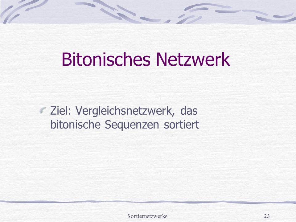 Sortiernetzwerke23 Bitonisches Netzwerk Ziel: Vergleichsnetzwerk, das bitonische Sequenzen sortiert