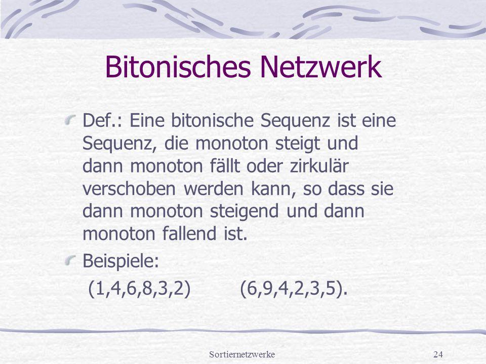 Sortiernetzwerke24 Bitonisches Netzwerk Def.: Eine bitonische Sequenz ist eine Sequenz, die monoton steigt und dann monoton fällt oder zirkulär versch