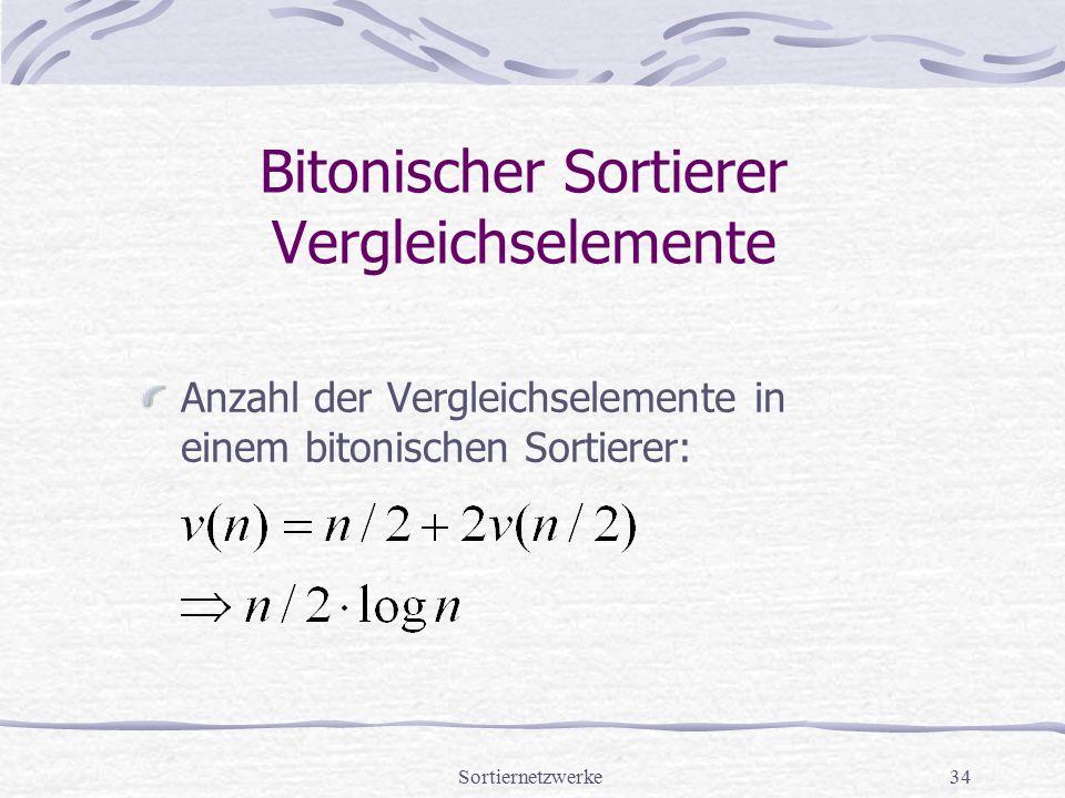 Sortiernetzwerke34 Bitonischer Sortierer Vergleichselemente Anzahl der Vergleichselemente in einem bitonischen Sortierer: