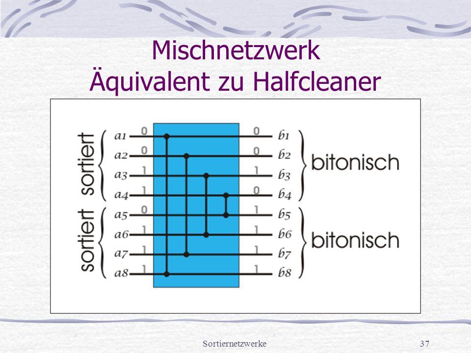 Sortiernetzwerke37 Mischnetzwerk Äquivalent zu Halfcleaner