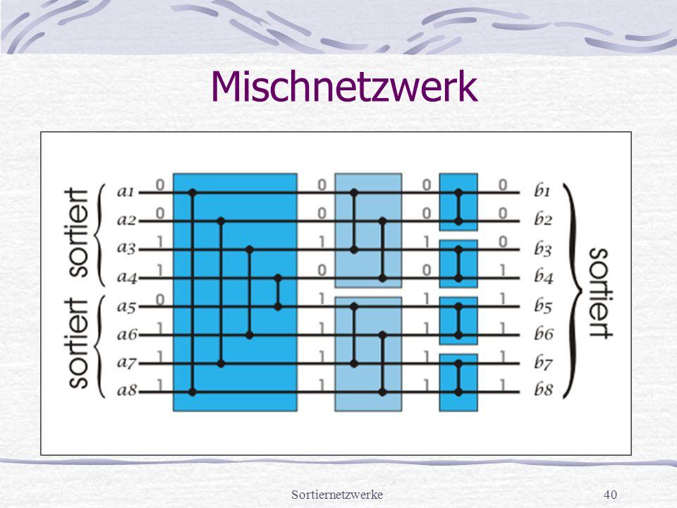 Sortiernetzwerke40 Mischnetzwerk