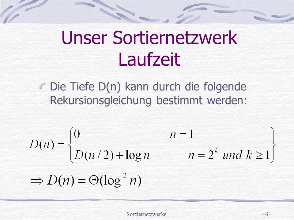 Sortiernetzwerke46 Unser Sortiernetzwerk Laufzeit Die Tiefe D(n) kann durch die folgende Rekursionsgleichung bestimmt werden: