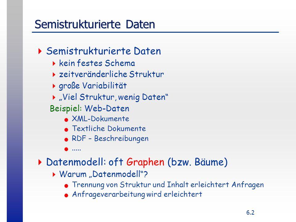 6.13 Datenverwaltung für XML  Modellspezifische Abbildung (relational) XML-Dokument-Struktur entspricht dem relationalen Schema (oder Teilen davon) bzw.