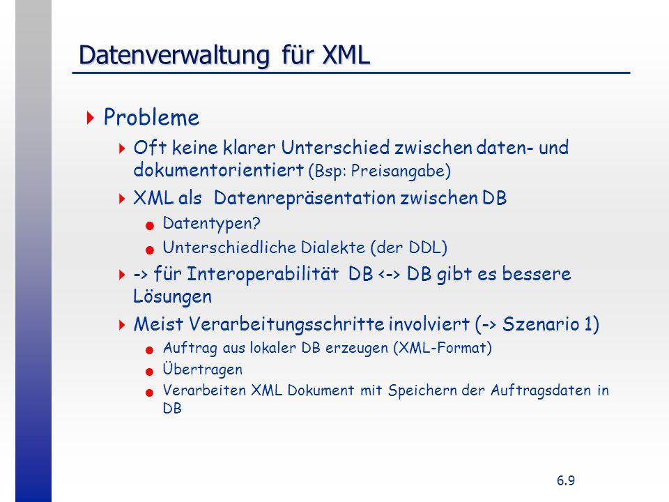 6.10 Datenverwaltung für XML  Abbildung DB XML-Dokument: zwei Varianten  Templates keine vordefinierte Abbildung zwischen Datenbankschema und XML-Dokumentstruktur....