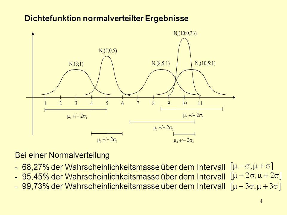 15  Nutzenfunktion:,  -Präferenz,  -Präferenz,Niveau-Ebenen-Verfahren Auswahl der nutzenmaximalen Alternative  Rangordnung von Fuzzy-Größen
