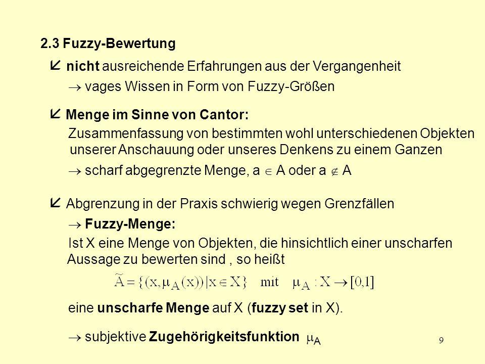 20  schwächere Ordnungsrelation, deswegen nur mit das restriktivste Zugehörigkeitsniveau  verwenden 1  1 2 3 4 5 6 7 8 9 10 11 12 Niveau-Ebenen-Verfahren für Fuzzy-Intervalle des  - -Typs