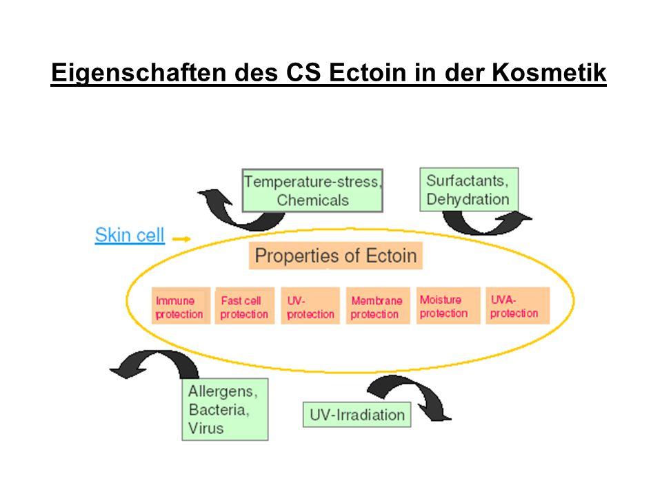 Bakterienmelken 1. Phase (Wachstum und Synthese) Wachstum und Ectoinbildung in Gegenwart hoher Ionenstärken Quelle: www.bitop.de Vorzüge: 3-4 Zyklen m