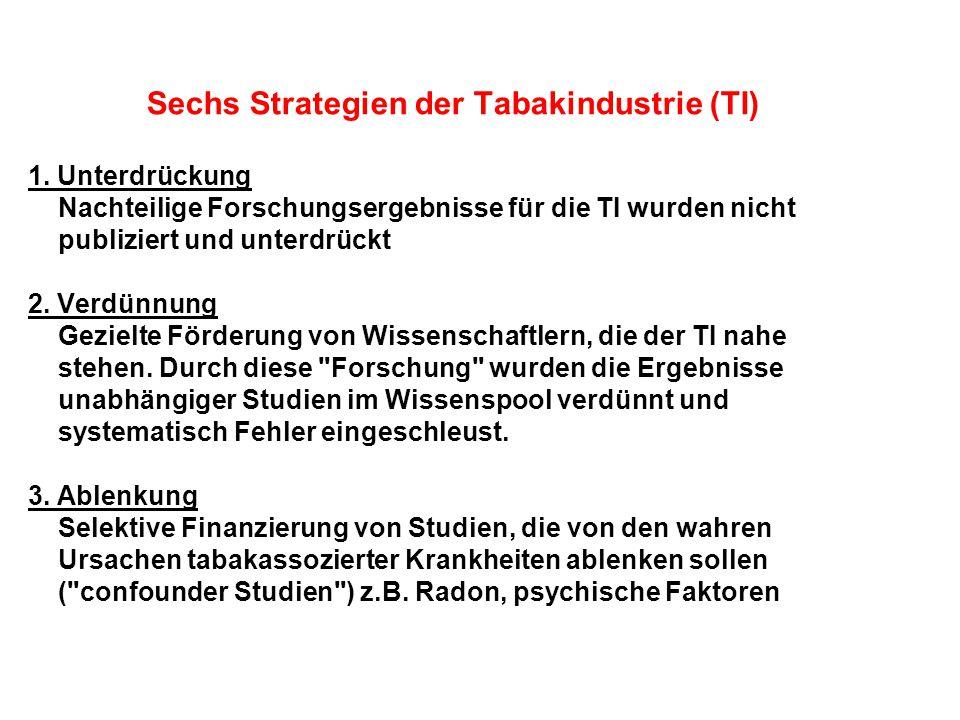 Sechs Strategien der Tabakindustrie (TI) 1.