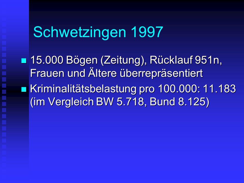 Schwetzingen 1997 15.000 Bögen (Zeitung), Rücklauf 951n, Frauen und Ältere überrepräsentiert 15.000 Bögen (Zeitung), Rücklauf 951n, Frauen und Ältere