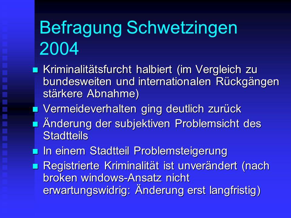 Befragung Schwetzingen 2004 Kriminalitätsfurcht halbiert (im Vergleich zu bundesweiten und internationalen Rückgängen stärkere Abnahme) Kriminalitätsf