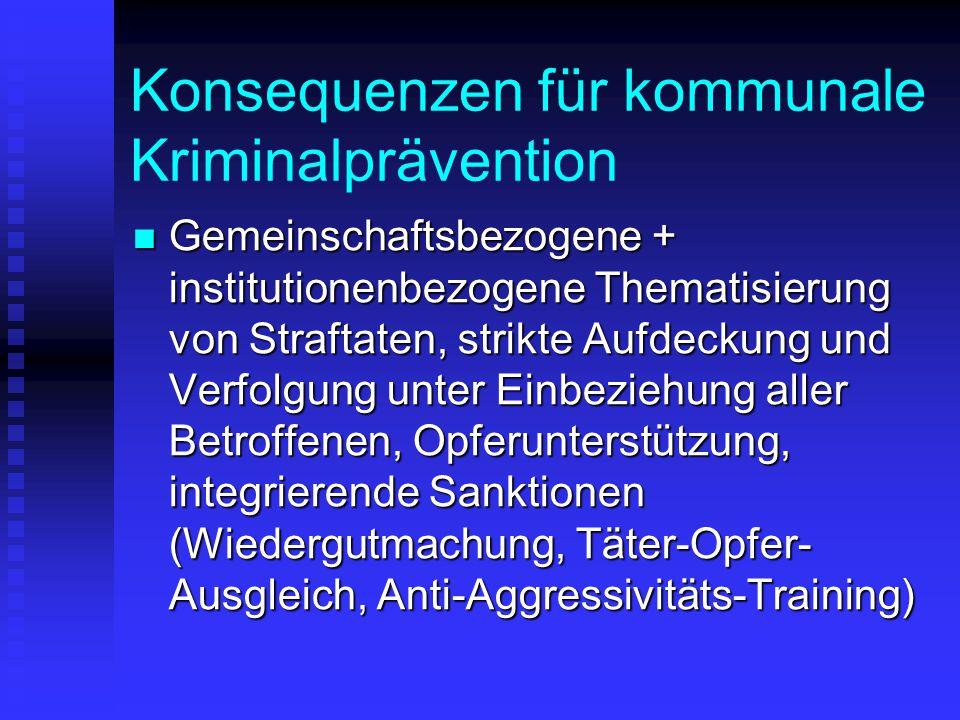 Konsequenzen für kommunale Kriminalprävention Gemeinschaftsbezogene + institutionenbezogene Thematisierung von Straftaten, strikte Aufdeckung und Verf
