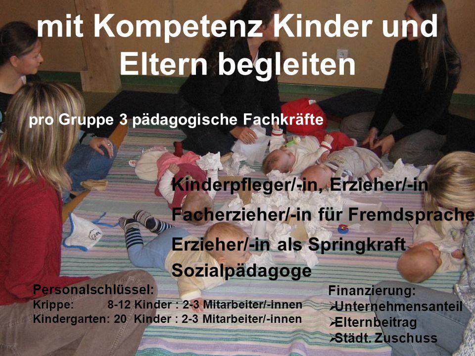 mit Kompetenz Kinder und Eltern begleiten pro Gruppe 3 pädagogische Fachkräfte Facherzieher/-in für Fremdsprache Kinderpfleger/-in, Erzieher/-in Erzie