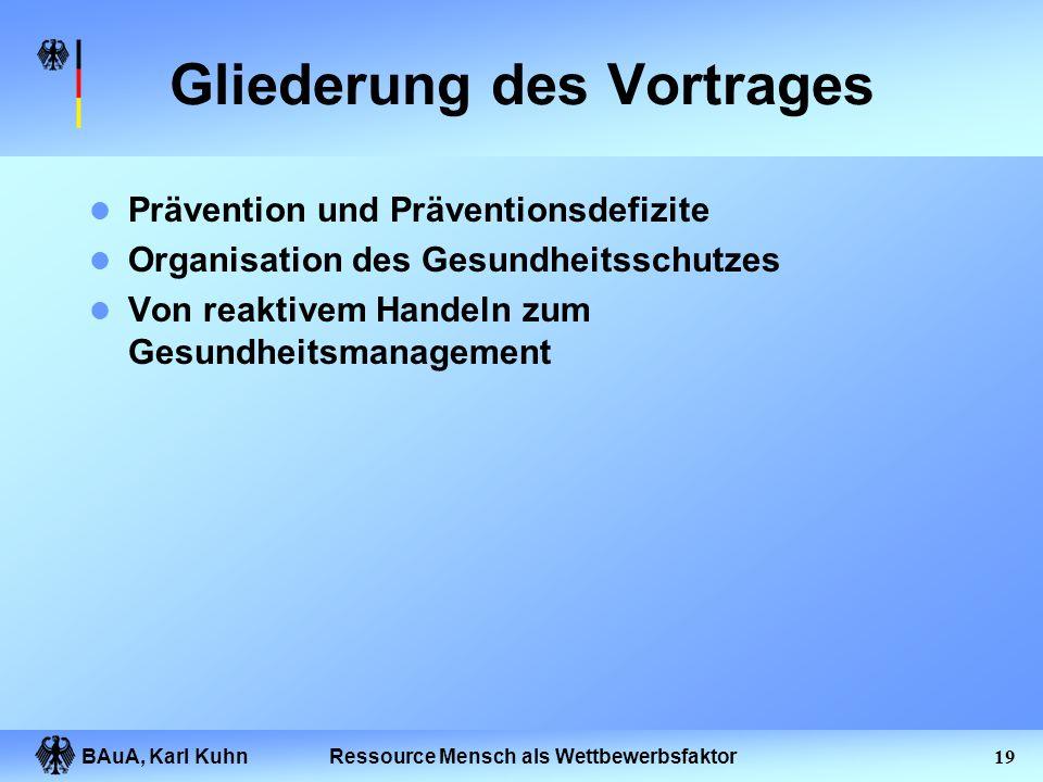 BAuA, Karl Kuhn18Ressource Mensch als Wettbewerbsfaktor
