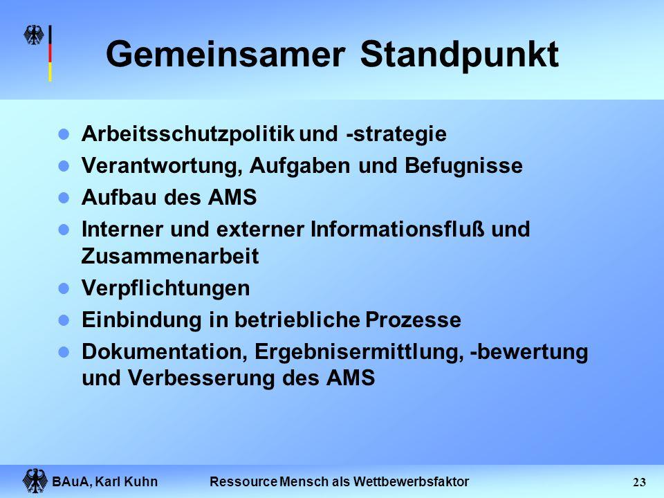 BAuA, Karl Kuhn22Ressource Mensch als Wettbewerbsfaktor Präventiver Arbeitsschutz KommunikationKooperation ArbeitsgestaltungInformation
