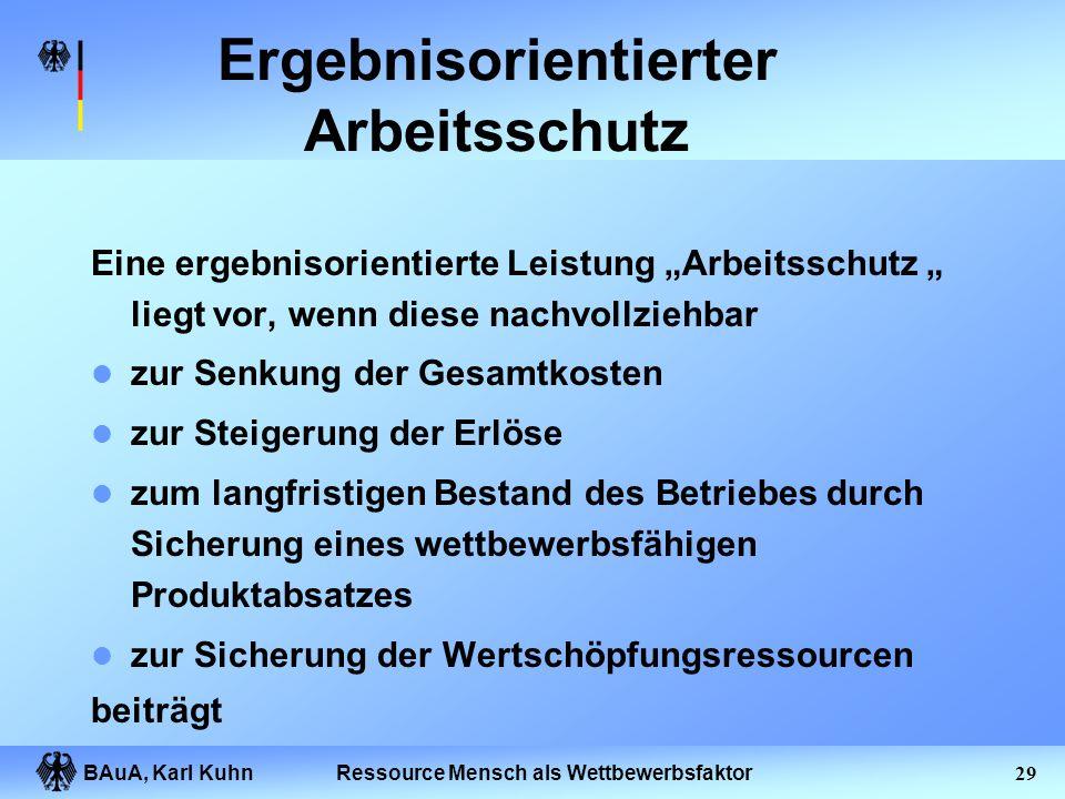 BAuA, Karl Kuhn28Ressource Mensch als Wettbewerbsfaktor Integration von Sicherheit und Gesundheit in betriebliche Arbeitsprozesse Forschung, Entwicklu