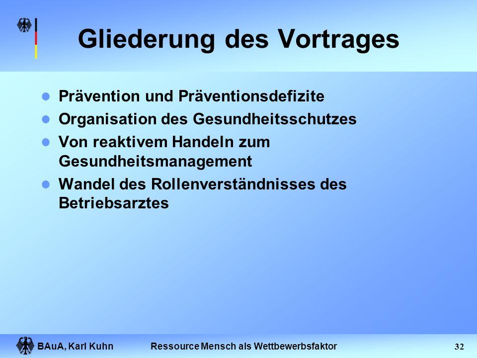 BAuA, Karl Kuhn31Ressource Mensch als Wettbewerbsfaktor Prävention/ Gesundheitsförderung - Mitwirkung des Betriebsarztes: 5 Betriebe Ergonomische. Opt