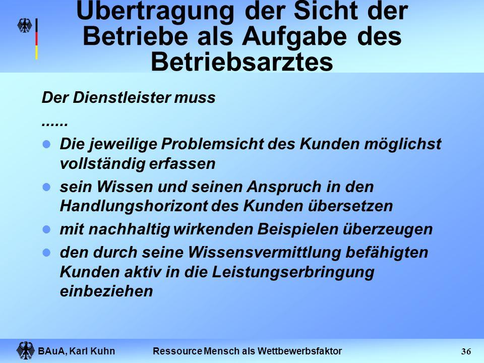 BAuA, Karl Kuhn35Ressource Mensch als Wettbewerbsfaktor Unterschiedliches Rollenverständnis in der betriebsärztlichen Betreuung Angest. Arzt im Untern