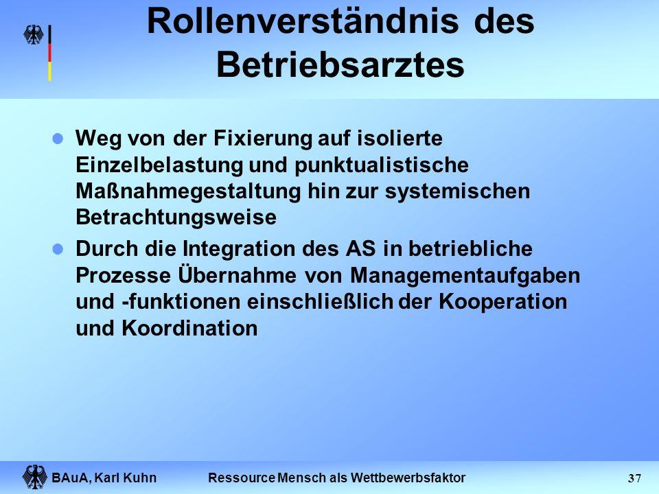 BAuA, Karl Kuhn36Ressource Mensch als Wettbewerbsfaktor Übertragung der Sicht der Betriebe als Aufgabe des Betriebsarztes Der Dienstleister muss......