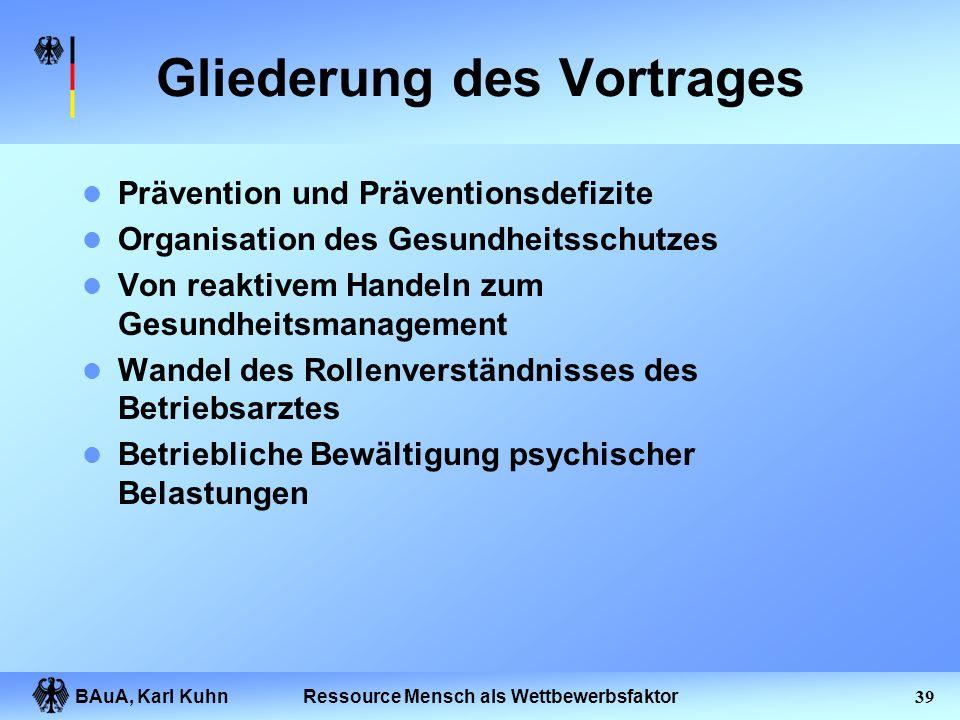 BAuA, Karl Kuhn38Ressource Mensch als Wettbewerbsfaktor Erweiterte Anforderungen Da die Maßnahmen vermehrt vom Stand der Technik, Arbeitsmedizin und H