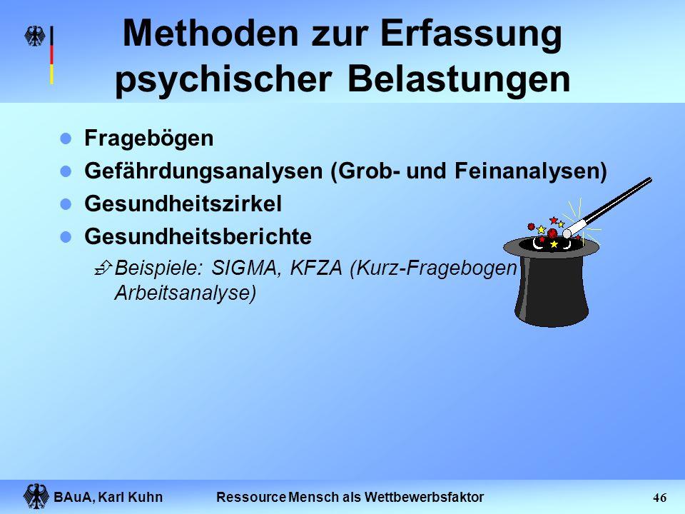 BAuA, Karl Kuhn45Ressource Mensch als Wettbewerbsfaktor Gestaltung von Arbeit Das sollte Arbeit bieten: Benutzerorientierung Vielseitigkeit Ganzheitli