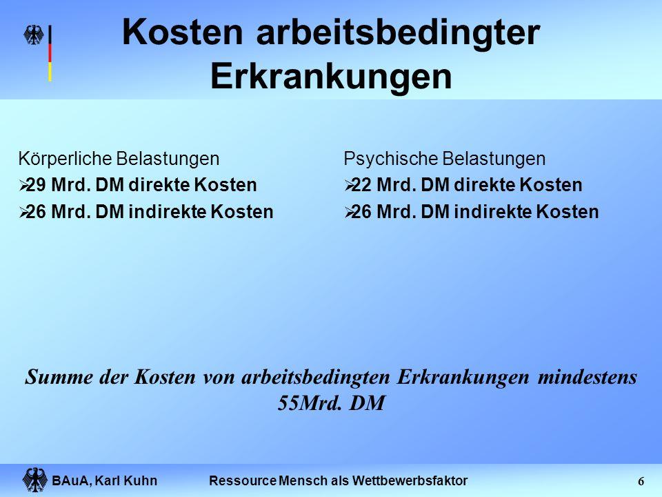 BAuA, Karl Kuhn5Ressource Mensch als Wettbewerbsfaktor Arbeitsunfähigkeit 1998