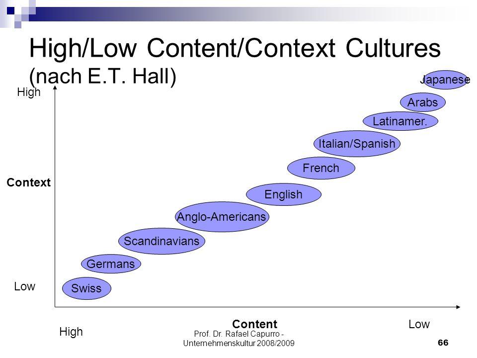 Prof. Dr. Rafael Capurro - Unternehmenskultur 2008/200966 High/Low Content/Context Cultures (nach E.T. Hall) French Germans Scandinavians Anglo-Americ