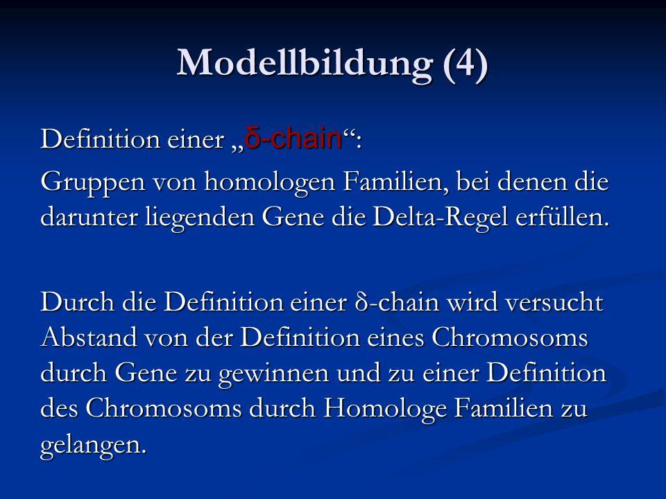 """Modellbildung (4) Definition einer """" δ-chain : Gruppen von homologen Familien, bei denen die darunter liegenden Gene die Delta-Regel erfüllen."""