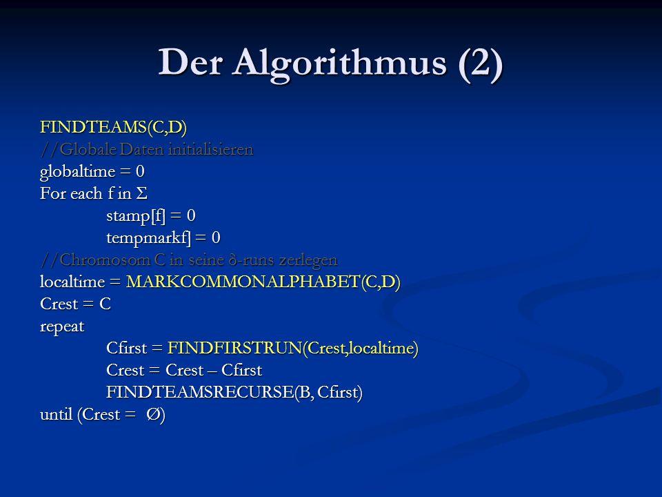 Der Algorithmus (2) FINDTEAMS(C,D) //Globale Daten initialisieren globaltime = 0 For each f in Σ stamp[f] = 0 tempmarkf] = 0 //Chromosom C in seine δ-runs zerlegen localtime = MARKCOMMONALPHABET(C,D) Crest = C repeat Cfirst = FINDFIRSTRUN(Crest,localtime) Crest = Crest – Cfirst FINDTEAMSRECURSE(B, Cfirst) until (Crest = Ø)