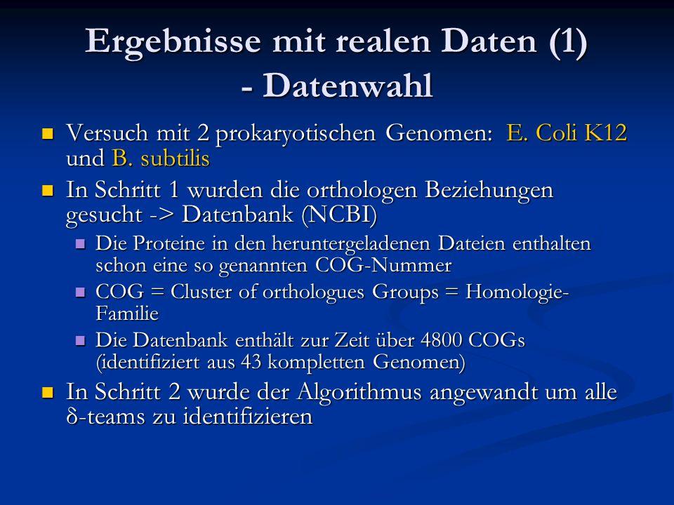 Ergebnisse mit realen Daten (1) - Datenwahl Versuch mit 2 prokaryotischen Genomen: E. Coli K12 und B. subtilis Versuch mit 2 prokaryotischen Genomen: