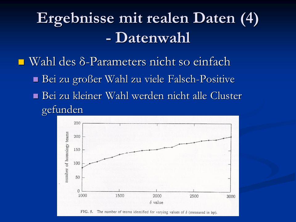 Ergebnisse mit realen Daten (4) - Datenwahl Wahl des δ-Parameters nicht so einfach Wahl des δ-Parameters nicht so einfach Bei zu großer Wahl zu viele Falsch-Positive Bei zu großer Wahl zu viele Falsch-Positive Bei zu kleiner Wahl werden nicht alle Cluster gefunden Bei zu kleiner Wahl werden nicht alle Cluster gefunden
