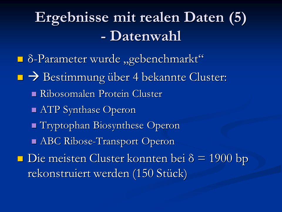 """Ergebnisse mit realen Daten (5) - Datenwahl δ-Parameter wurde """"gebenchmarkt"""" δ-Parameter wurde """"gebenchmarkt""""  Bestimmung über 4 bekannte Cluster: """