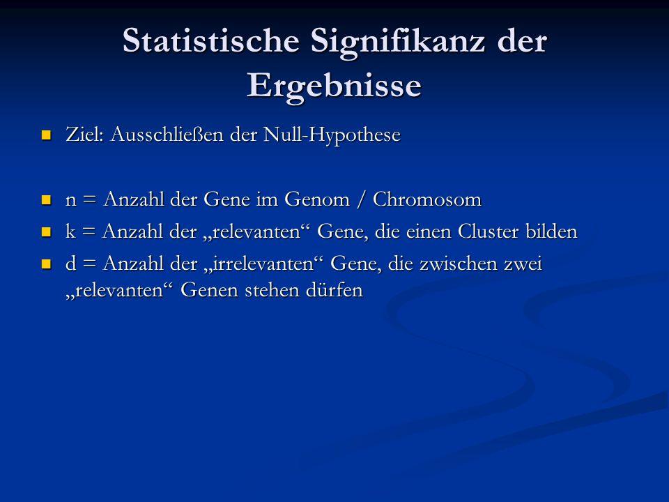 """Statistische Signifikanz der Ergebnisse Ziel: Ausschließen der Null-Hypothese Ziel: Ausschließen der Null-Hypothese n = Anzahl der Gene im Genom / Chromosom n = Anzahl der Gene im Genom / Chromosom k = Anzahl der """"relevanten Gene, die einen Cluster bilden k = Anzahl der """"relevanten Gene, die einen Cluster bilden d = Anzahl der """"irrelevanten Gene, die zwischen zwei """"relevanten Genen stehen dürfen d = Anzahl der """"irrelevanten Gene, die zwischen zwei """"relevanten Genen stehen dürfen"""