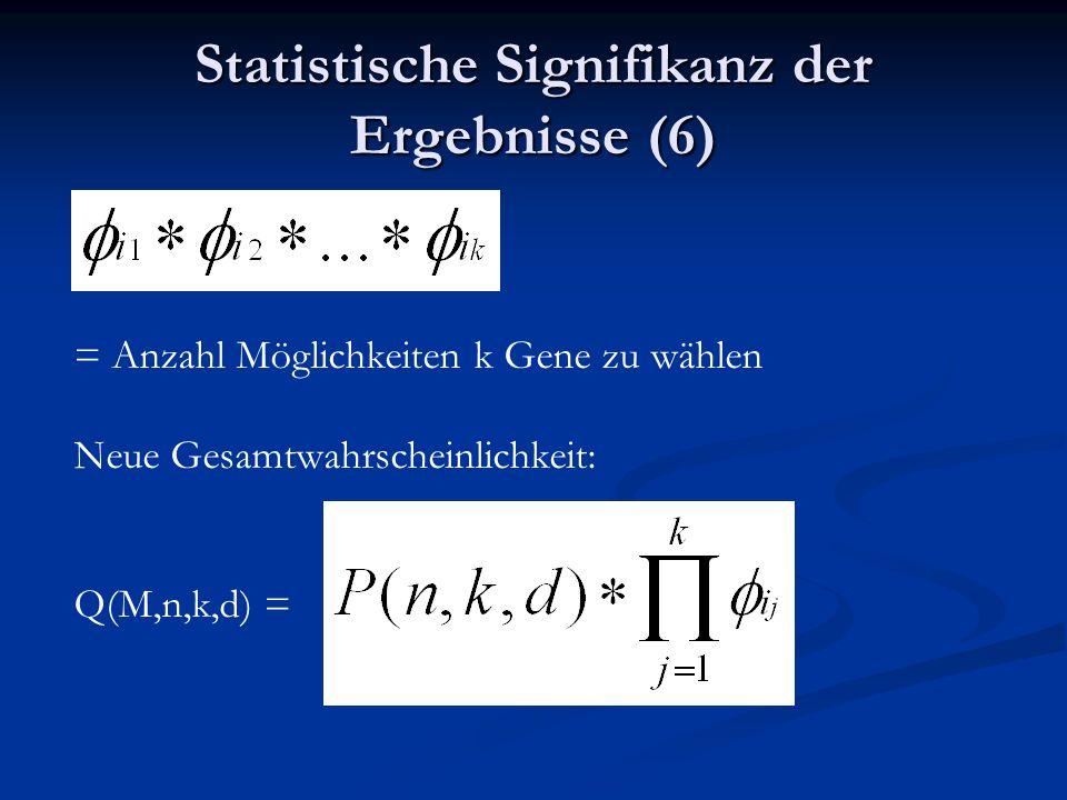 Statistische Signifikanz der Ergebnisse (6) = Anzahl Möglichkeiten k Gene zu wählen Neue Gesamtwahrscheinlichkeit: Q(M,n,k,d) =