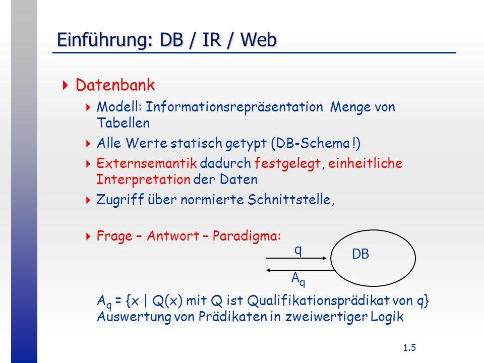 1.5 Einführung: DB / IR / Web  Datenbank  Modell: Informationsrepräsentation Menge von Tabellen  Alle Werte statisch getypt (DB-Schema !)  Externsemantik dadurch festgelegt, einheitliche Interpretation der Daten  Zugriff über normierte Schnittstelle,  Frage – Antwort – Paradigma: A q = {x | Q(x) mit Q ist Qualifikationsprädikat von q} Auswertung von Prädikaten in zweiwertiger Logik q AqAq DB